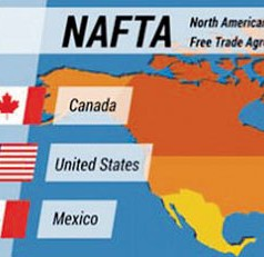 Coalition Takes Fears of NAFTA Termination to Congress